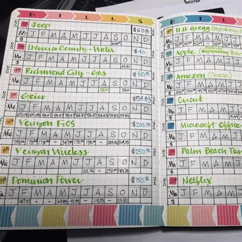 monthly budget planner budget planning financial planning journal monthly expense tracker and organizer expense tracker bill tracker home budget book large volume 1 books composition books journal pages and layout on