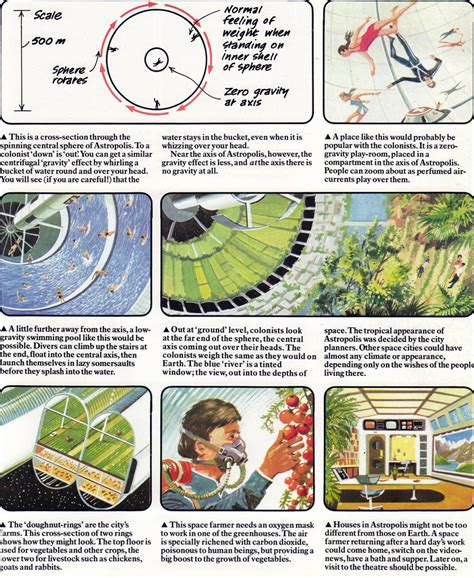 the futures books the world of the future future cities usborne 1979 2