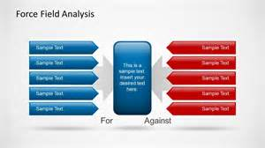 lewin s field analysis template field analysis powerpoint template slidemodel