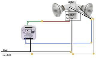 faq do you of an outdoor motion sensor faq smartthings community