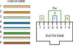 n 228 tverkskabeln kabelinstallation kjell
