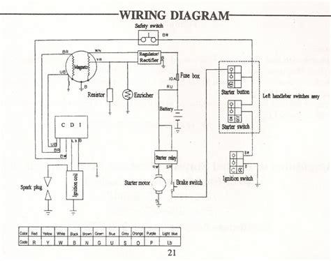 110cc atv wiring diagram monsoon 90 wiring diagram atv wiring diagram