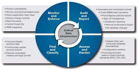 vulnerability management workflow vulnerability management workflow best free home