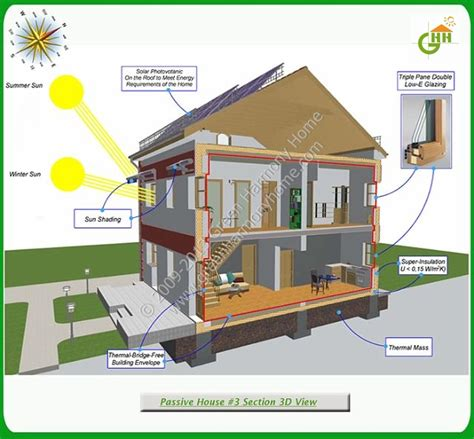 passive cooling house design green passive solar house plans 3