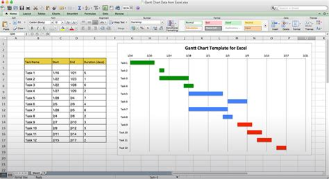 Use This Free Gantt Chart Excel Template Excel Us Map Chart Template