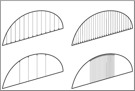 pattern library tikz tikz pgf how i can pattern hatch an area with arrows