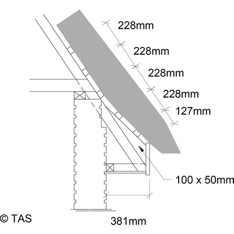 Building A Dormer Roof Construction Detail Thatching Advisory Services