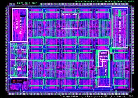 On A by Eniac On A Chip