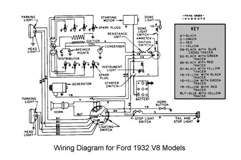 model a ford wiring diagram 1928 ford wiring diagram wiring automotive wiring