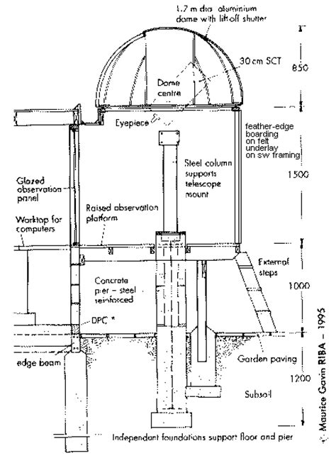 home observatory plans wpo building a small domed observatory