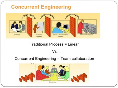 design for manufacturing and concurrent engineering concurrent engineering