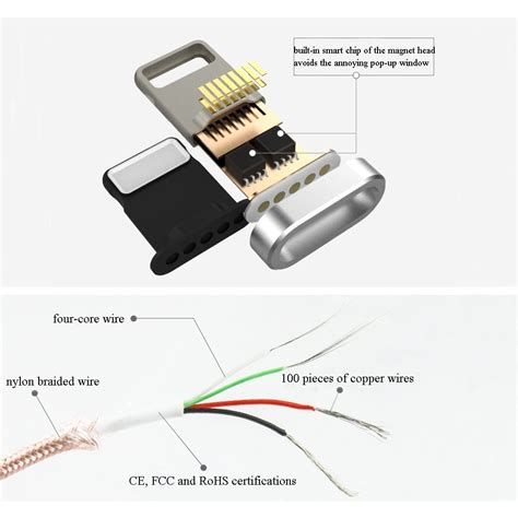 android micro usb cable wiring diagram android wirning