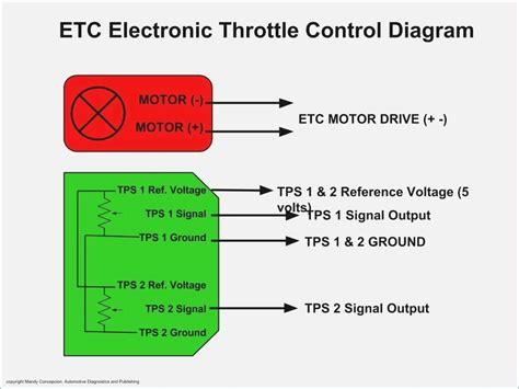 electronic throttle control 1994 nissan sentra parking system 2009 ford app sensor wiring diagram fasett info