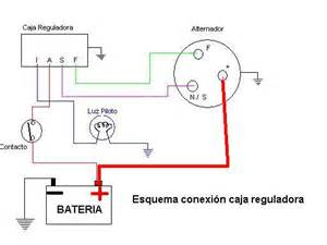 delco 22si alternator wiring diagram 83 jeep alternator diagram elsavadorla