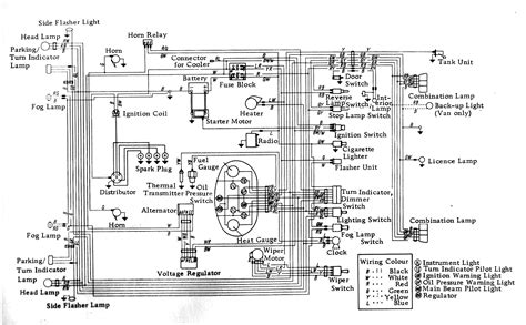 ozdat view topic datsun 1000 wiring diagram wanted