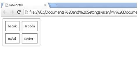 membuat kode html cara membuat tabel dengan kode html