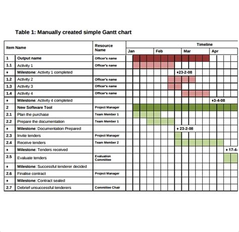 sample gantt chart templates   word excel