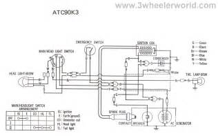 polaris scrambler 90 wiring diagram polaris get free