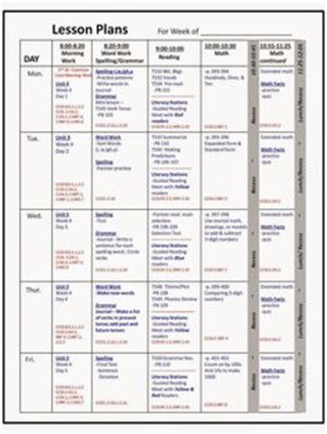 dok lesson plan template lesson plan template for high