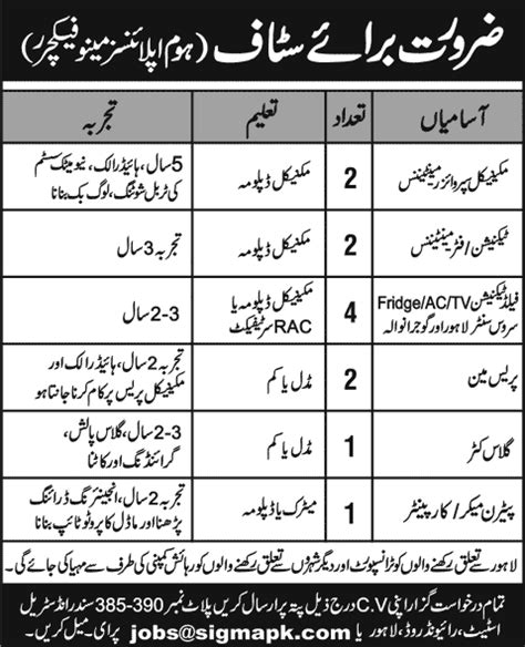 pattern maker govt job sigma refrigeration lahore jobs 2014 for mechanical rac