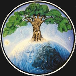 biography of mother earth the solar radiation is connecting us to our tree of life