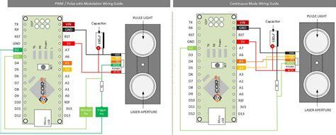 lidar diagram wiring the lidar light detection and ranging sensor