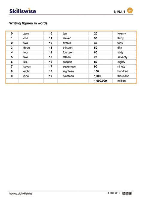numbers in letters writing figures in words 640 | ma02symb l1 f writing figures in words 560x792