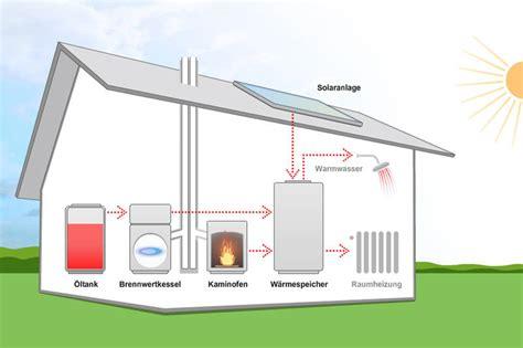L Brennwertkessel Kosten 604 by Gas Brennwertkessel Kosten Finden Sie Ihre Gasheizung Im
