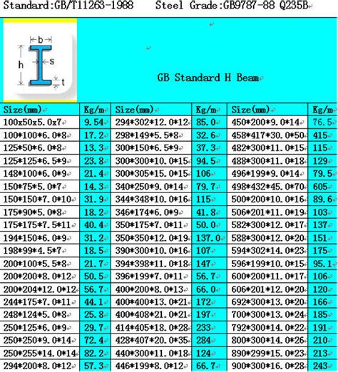 weight of structural steel sections professional hot rolled wide flange galvanized structural