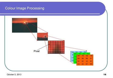 color processing image processing introduction