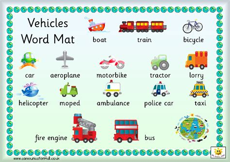 Word Mat by Transport