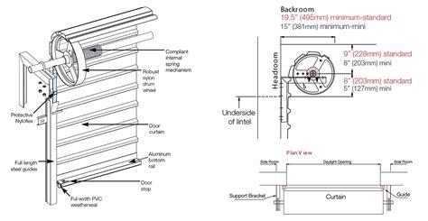 Technical Specifications Garage Door Systems Overhead Door Specifications