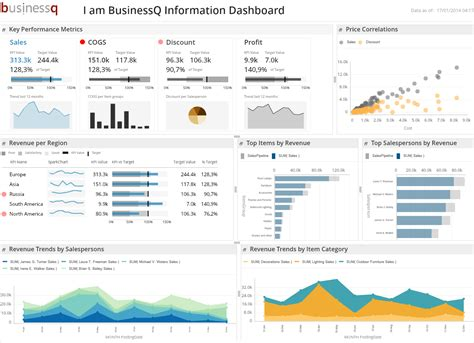 data dashboard template businessq information dashboard sales v2 dashboards