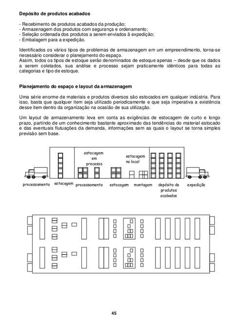Manual de prevenção de acidentes com empilhadeiras