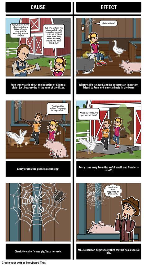 charlottes web   effect storyboard  heidi deck