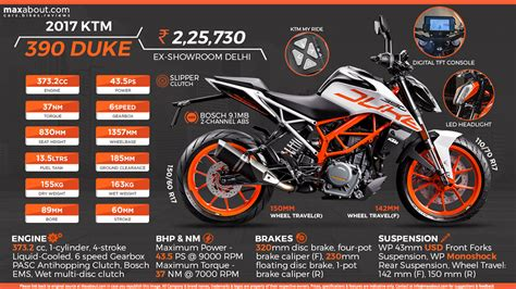 Ktm Duke 390 New 2017 Ktm Duke 390 Guarantees A Thrilling Ride