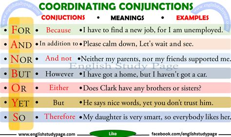 exle of conjunction coordinating conjunctions study page