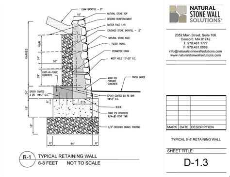 stone wall section stone wall section detail pictures to pin on pinterest