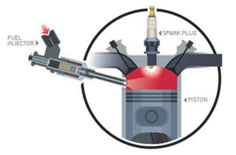 acura direct injection turbocharged engines autos post acura direct injection turbocharged engines html autos weblog