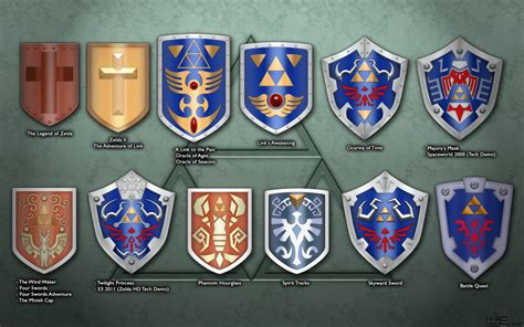evolution of link s shield the legend of zelda know