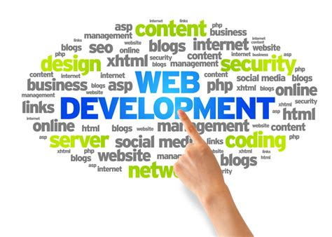 a guide for choosing whether foolproof guide when choosing the best london web design