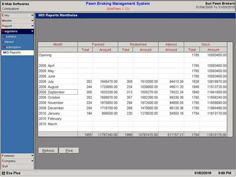 Report Writing Software In Mis by Pawn Shop Software Pawn Broker Software Gold Loan Software Gold Finance Software Pawn