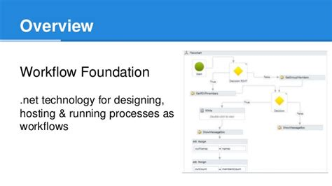 what is windows workflow foundation used for introduction to windows workflow foundation