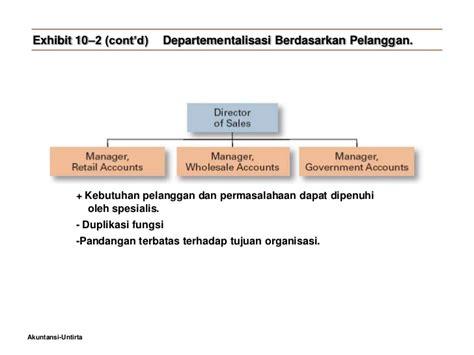 desain dan struktur organisasi adalah robbins 9 desain dan struktur organisasi