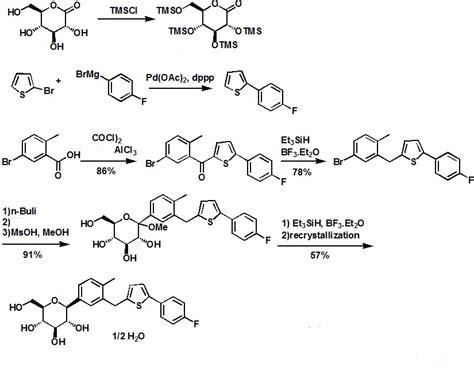 Canagliflozin Also Search For Organic Spectroscopy International Ta 7284