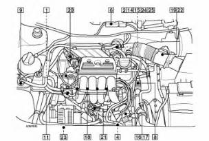 02 vw passat cooling system diagram 1 8 wedocable