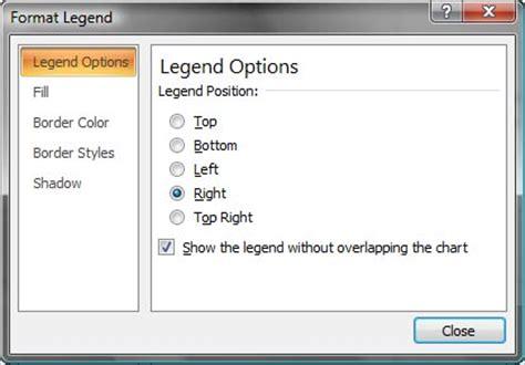 format legend html chart legend in powerpoint 2007 for windows