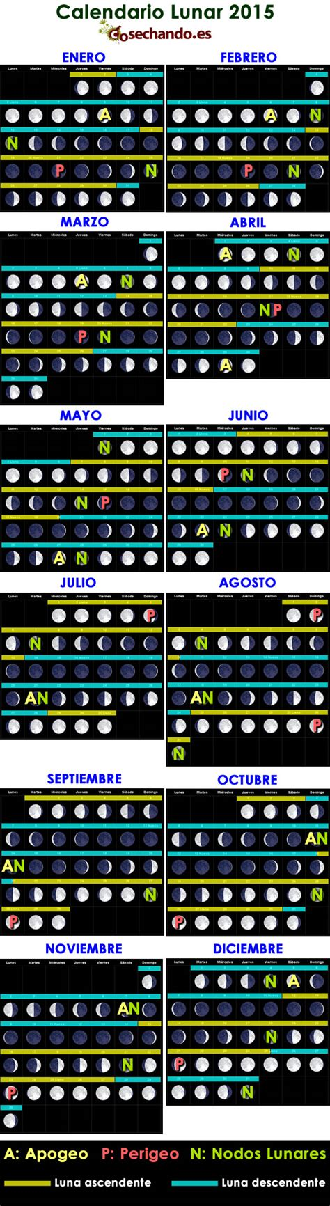 calendario lunar hemisferio sur 2016 calendario lunar 2016 hemisferio sur calendar template