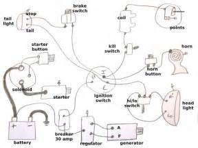 simple harley generator wiring diagram motorcycle parts only