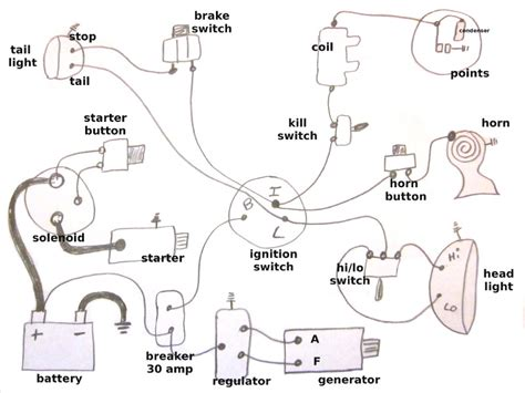 motorcycle dual coil wiring diagram 35 wiring diagram